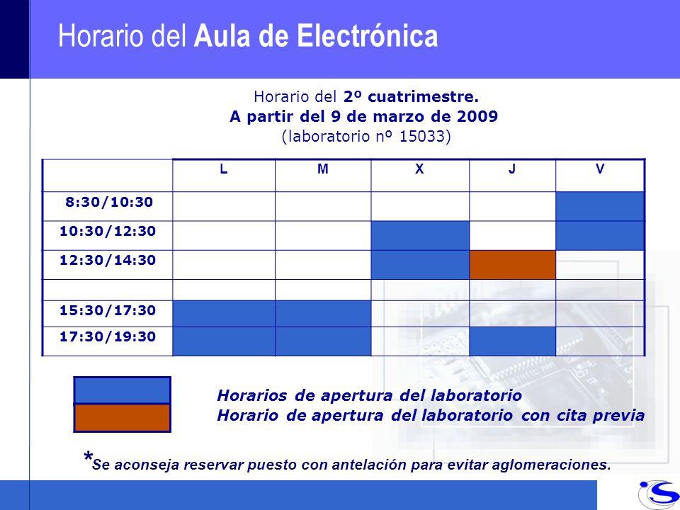 Horario del Aula de Electrónica Horario del 2º cuatrimestre. A partir del 9 de marzo de 2009 (laboratorio nº 15033) Horarios de apertura del laborator