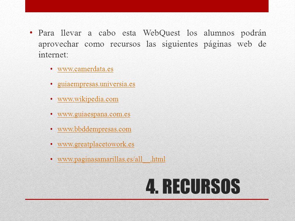 4. RECURSOS Para llevar a cabo esta WebQuest los alumnos podrán aprovechar como recursos las siguientes páginas web de internet: www.camerdata.es guia
