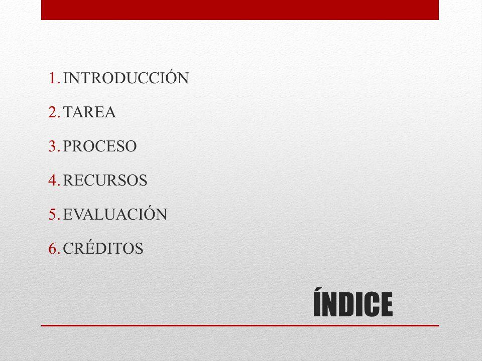 1.INTRODUCCIÓN Bienvenidos a The Economic Faculty Bar de Zaragoza.