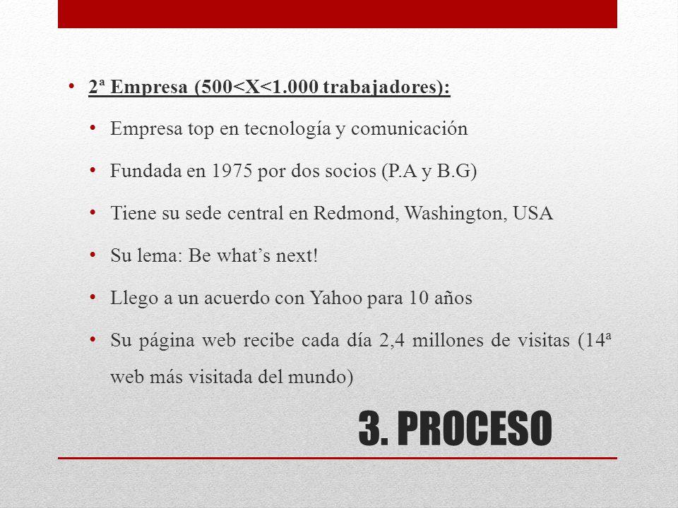3. PROCESO 2ª Empresa (500<X<1.000 trabajadores): Empresa top en tecnología y comunicación Fundada en 1975 por dos socios (P.A y B.G) Tiene su sede ce