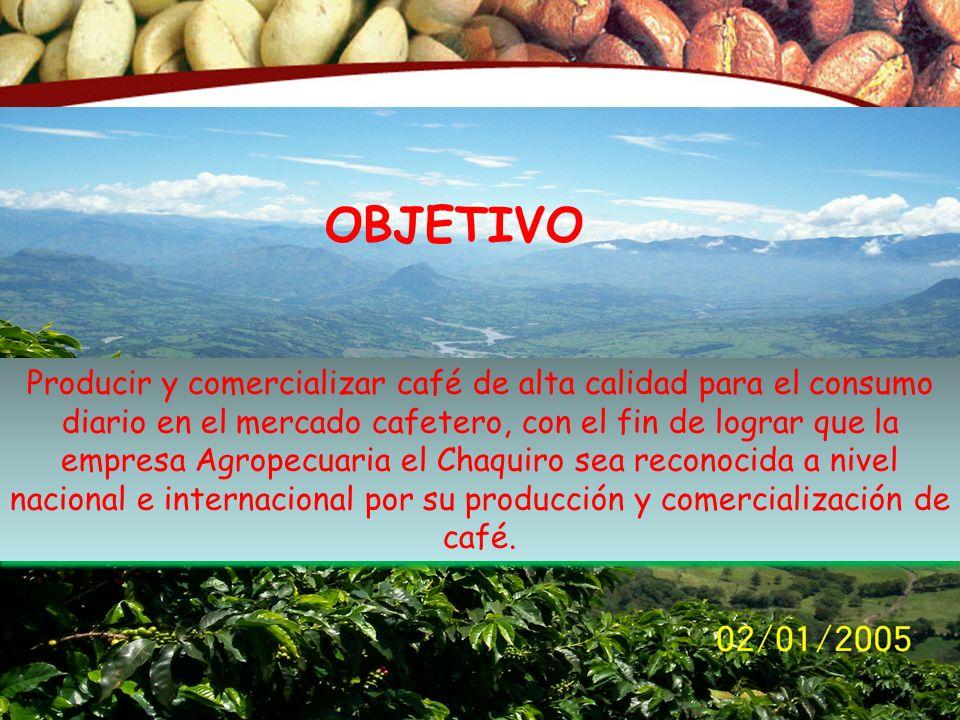 Fecha: Junio de 2008 © Copyright FNC (año) MISION Agropecuaria El Chaquiro, propietaria de la finca SANTA ISABEL, cuya producción es multipropósito abarcando sectores del agro y de la ganadería.