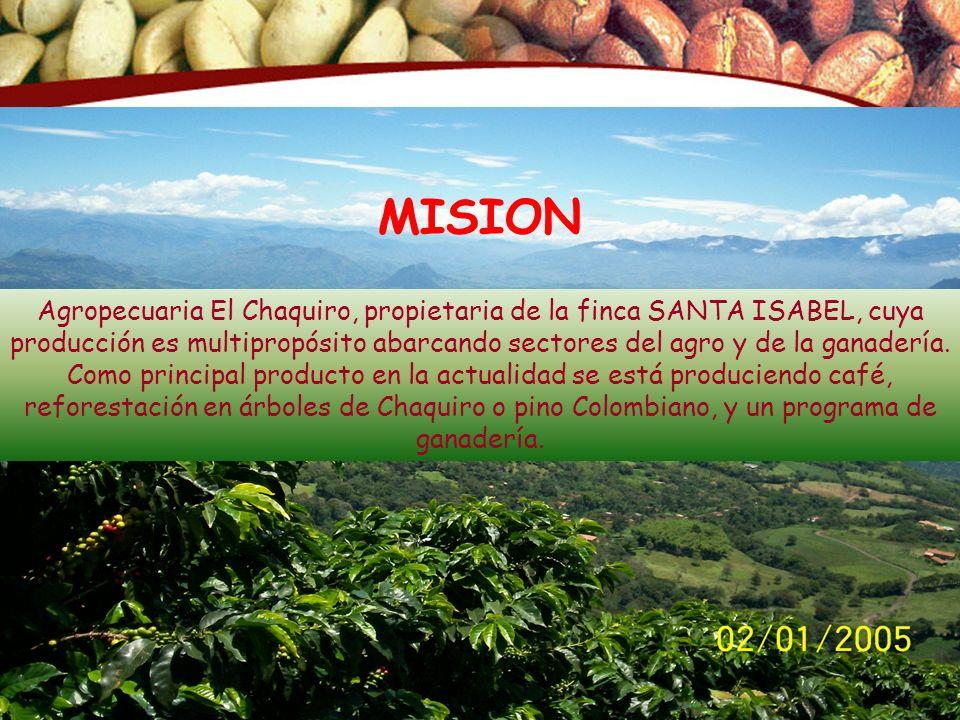 Fecha: Junio de 2008 © Copyright FNC (año) MISION Agropecuaria El Chaquiro, propietaria de la finca SANTA ISABEL, cuya producción es multipropósito ab