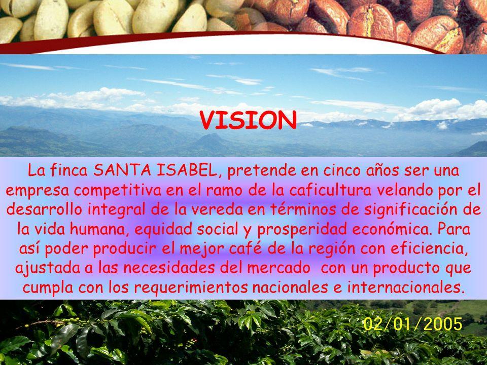 Fecha: Junio de 2008 © Copyright FNC (año) RADIOGRAFIA DE LA HACIENDA SANTA ISABEL MUNICIPIO: FREDONIA VEREDA: ELCALVARIO A.S.N.M: 1.662 ÁREA TOTAL: 110 Ha ÁREA EN CAFÉ: 65.93 Ha VARIEDADES: COLOMBIA, CATURRA, CASTILLO ÁREA EN REFORESTACION CON PINO CHAQUIRO: 17.54 Ha ÁREA PARA GANADERIA: 11.66 Ha ÁREA EN CONSERVACIÓN: 9.19 Ha ÁREA EN PROTECCIÓN DE NACIMIENTOS: 4.81 Ha ÁREA SOCIAL: 0.87 Ha