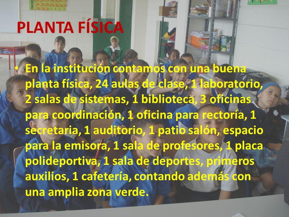 PLANTA FÍSICA En la institución contamos con una buena planta física, 24 aulas de clase, 1 laboratorio, 2 salas de sistemas, 1 biblioteca, 3 oficinas