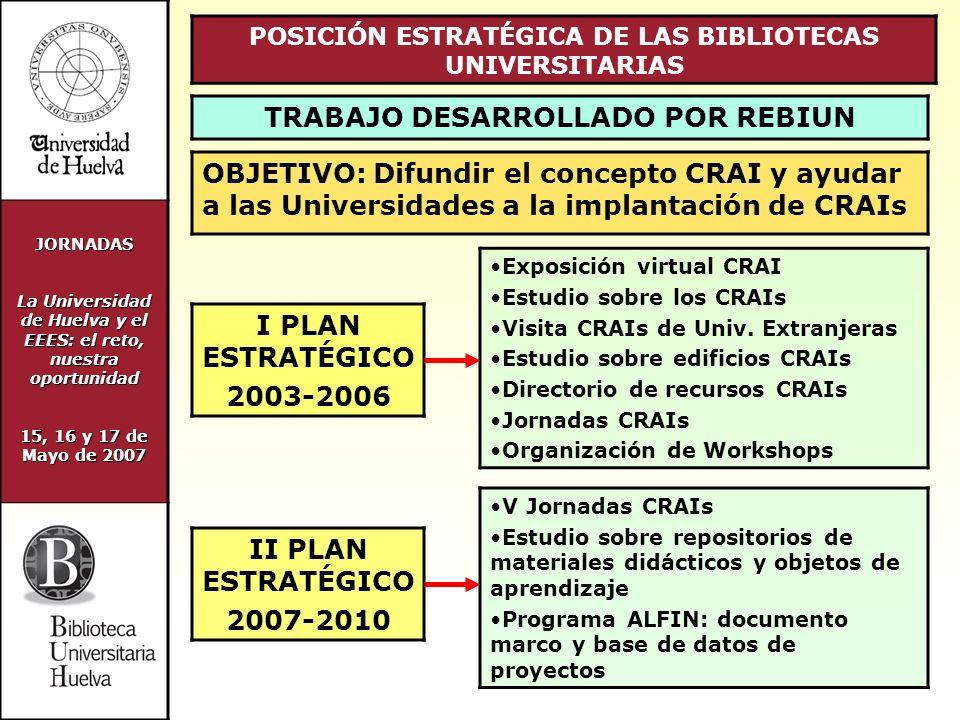 JORNADAS La Universidad de Huelva y el EEES: el reto, nuestra oportunidad 15, 16 y 17 de Mayo de 2007 POSICIÓN ESTRATÉGICA DE LAS BIBLIOTECAS UNIVERSITARIAS TRABAJO DESARROLLADO POR REBIUN I PLAN ESTRATÉGICO 2003-2006 II PLAN ESTRATÉGICO 2007-2010 OBJETIVO: Difundir el concepto CRAI y ayudar a las Universidades a la implantación de CRAIs Exposición virtual CRAI Estudio sobre los CRAIs Visita CRAIs de Univ.