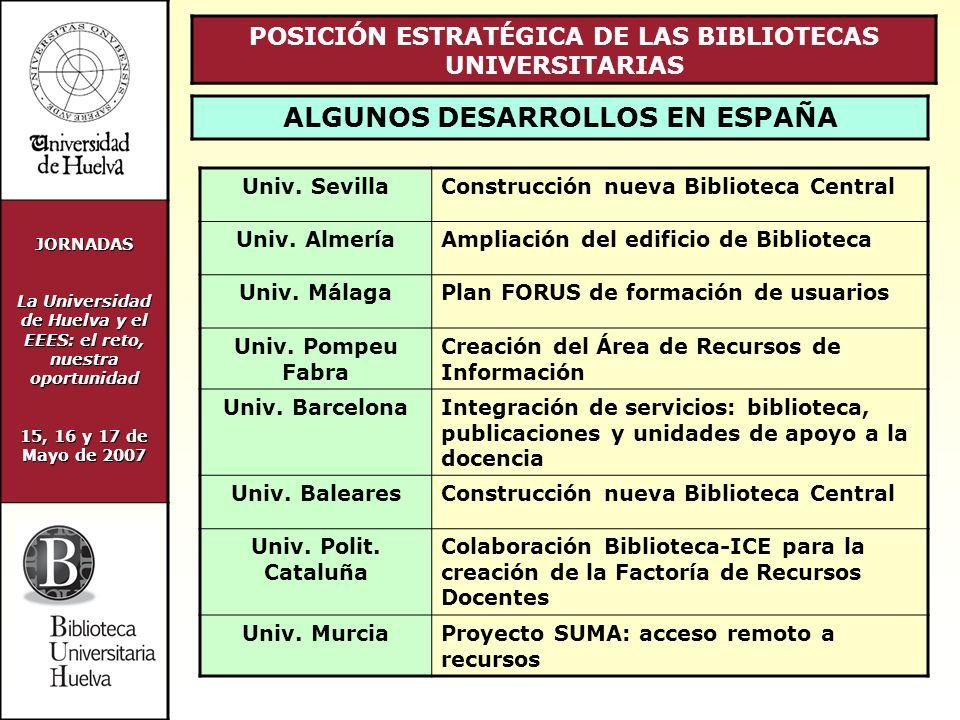 JORNADAS La Universidad de Huelva y el EEES: el reto, nuestra oportunidad 15, 16 y 17 de Mayo de 2007 POSICIÓN ESTRATÉGICA DE LAS BIBLIOTECAS UNIVERSITARIAS ALGUNOS DESARROLLOS EN ESPAÑA Univ.