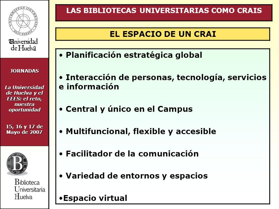 JORNADAS La Universidad de Huelva y el EEES: el reto, nuestra oportunidad 15, 16 y 17 de Mayo de 2007 LAS BIBLIOTECAS UNIVERSITARIAS COMO CRAIS EL ESPACIO DE UN CRAI Planificación estratégica global Interacción de personas, tecnología, servicios e información Central y único en el Campus Multifuncional, flexible y accesible Facilitador de la comunicación Variedad de entornos y espacios Espacio virtual