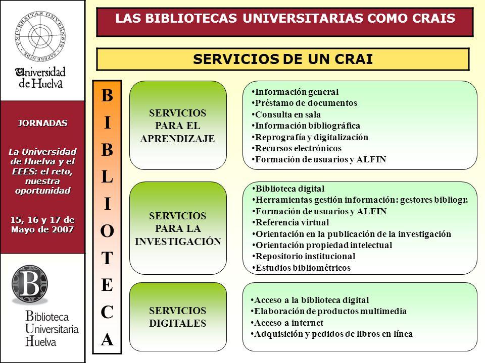 JORNADAS La Universidad de Huelva y el EEES: el reto, nuestra oportunidad 15, 16 y 17 de Mayo de 2007 LAS BIBLIOTECAS UNIVERSITARIAS COMO CRAIS SERVICIOS DE UN CRAI SERVICIOS PARA EL APRENDIZAJE BIBLIOTECABIBLIOTECA SERVICIOS DIGITALES SERVICIOS PARA LA INVESTIGACIÓN Información general Préstamo de documentos Consulta en sala Información bibliográfica Reprografía y digitalización Recursos electrónicos Formación de usuarios y ALFIN Acceso a la biblioteca digital Elaboración de productos multimedia Acceso a internet Adquisición y pedidos de libros en línea Biblioteca digital Herramientas gestión información: gestores bibliogr.