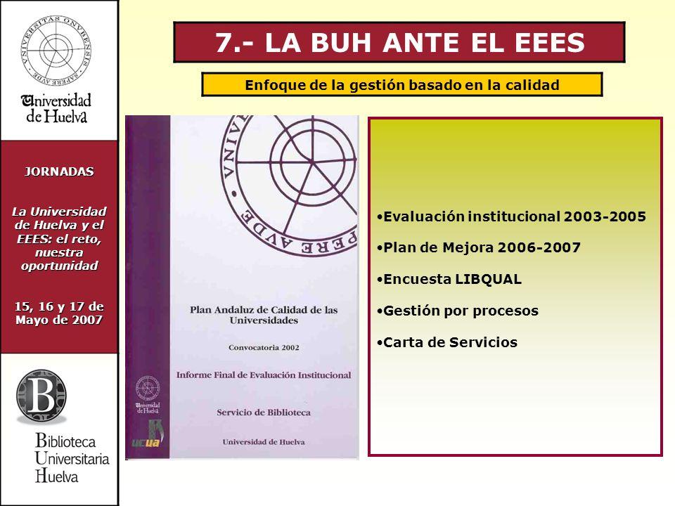 JORNADAS La Universidad de Huelva y el EEES: el reto, nuestra oportunidad 15, 16 y 17 de Mayo de 2007 7.- LA BUH ANTE EL EEES Enfoque de la gestión basado en la calidad Evaluación institucional 2003-2005 Plan de Mejora 2006-2007 Encuesta LIBQUAL Gestión por procesos Carta de Servicios