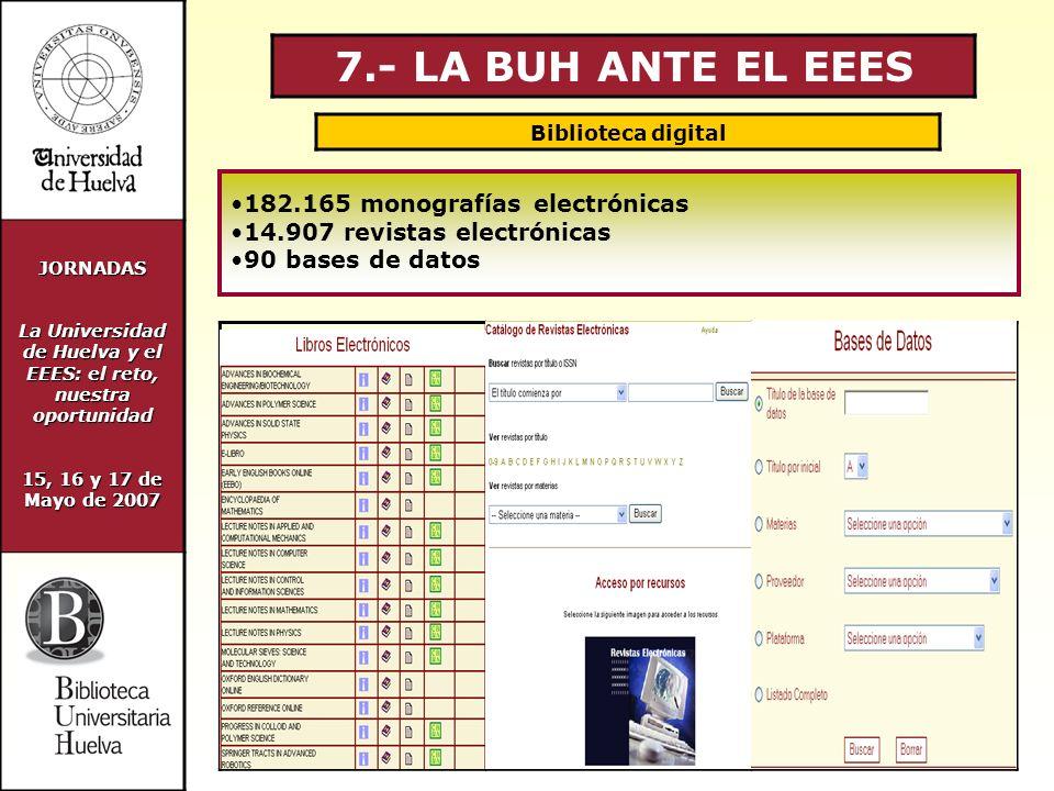 JORNADAS La Universidad de Huelva y el EEES: el reto, nuestra oportunidad 15, 16 y 17 de Mayo de 2007 7.- LA BUH ANTE EL EEES Biblioteca digital 182.165 monografías electrónicas 14.907 revistas electrónicas 90 bases de datos
