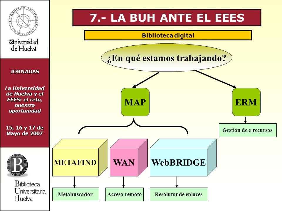 JORNADAS La Universidad de Huelva y el EEES: el reto, nuestra oportunidad 15, 16 y 17 de Mayo de 2007 7.- LA BUH ANTE EL EEES Biblioteca digital ¿En qué estamos trabajando.
