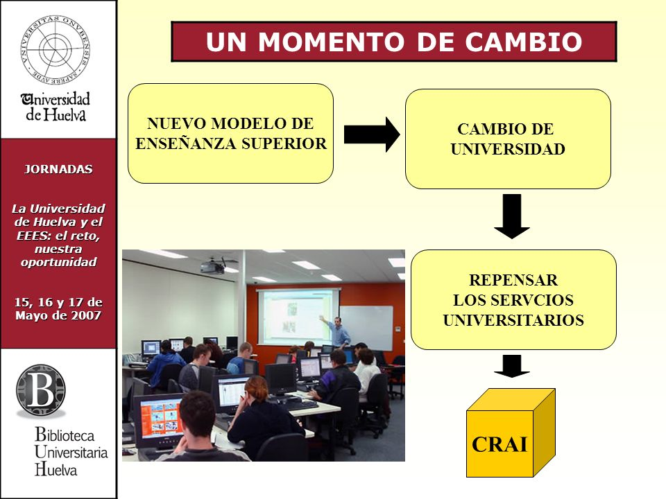 JORNADAS La Universidad de Huelva y el EEES: el reto, nuestra oportunidad 15, 16 y 17 de Mayo de 2007 7.- LA BUH ANTE EL EEES ¿Cómo se define la BUH en los Estatutos de la Universidad.