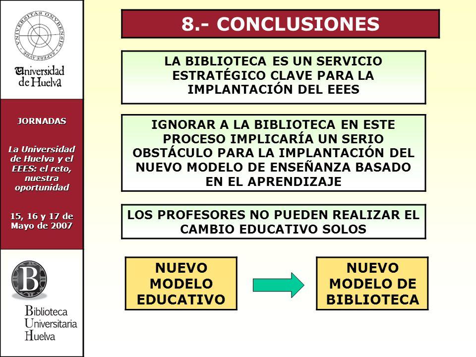 JORNADAS La Universidad de Huelva y el EEES: el reto, nuestra oportunidad 15, 16 y 17 de Mayo de 2007 8.- CONCLUSIONES NUEVO MODELO EDUCATIVO NUEVO MODELO DE BIBLIOTECA LA BIBLIOTECA ES UN SERVICIO ESTRATÉGICO CLAVE PARA LA IMPLANTACIÓN DEL EEES IGNORAR A LA BIBLIOTECA EN ESTE PROCESO IMPLICARÍA UN SERIO OBSTÁCULO PARA LA IMPLANTACIÓN DEL NUEVO MODELO DE ENSEÑANZA BASADO EN EL APRENDIZAJE LOS PROFESORES NO PUEDEN REALIZAR EL CAMBIO EDUCATIVO SOLOS