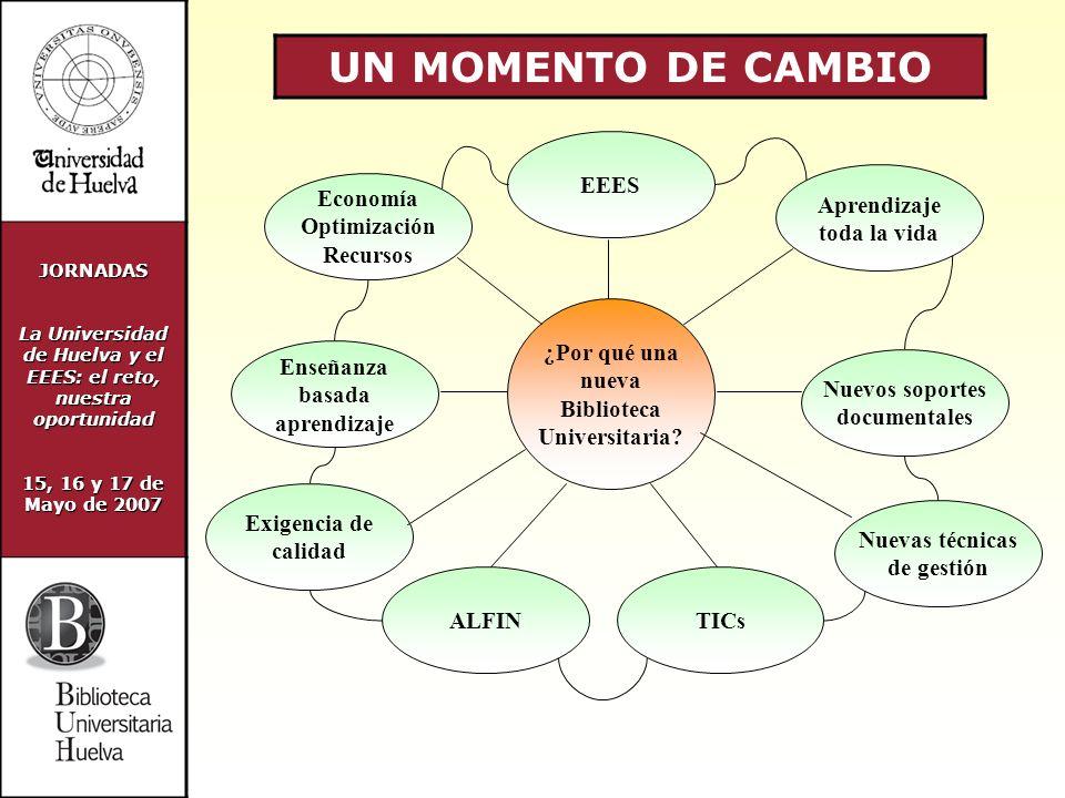 JORNADAS La Universidad de Huelva y el EEES: el reto, nuestra oportunidad 15, 16 y 17 de Mayo de 2007 UN MOMENTO DE CAMBIO Nuevas técnicas de gestión ¿Por qué una nueva Biblioteca Universitaria.