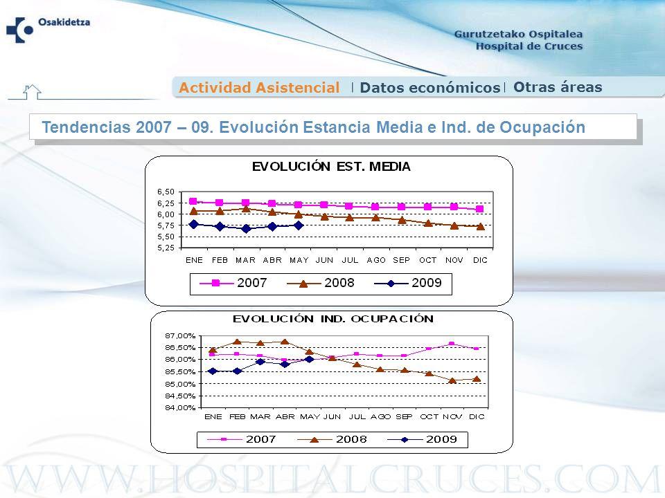 Actividad AsistencialDatos económicos Tendencias 2007 – 09. Evolución Estancia Media e Ind. de Ocupación Otras áreas