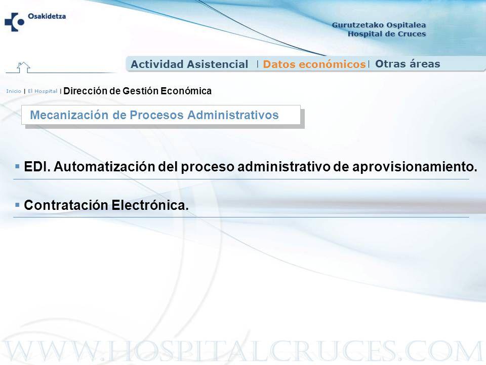 Dirección de Gestión Económica Mecanización de Procesos Administrativos EDI. Automatización del proceso administrativo de aprovisionamiento. Contratac