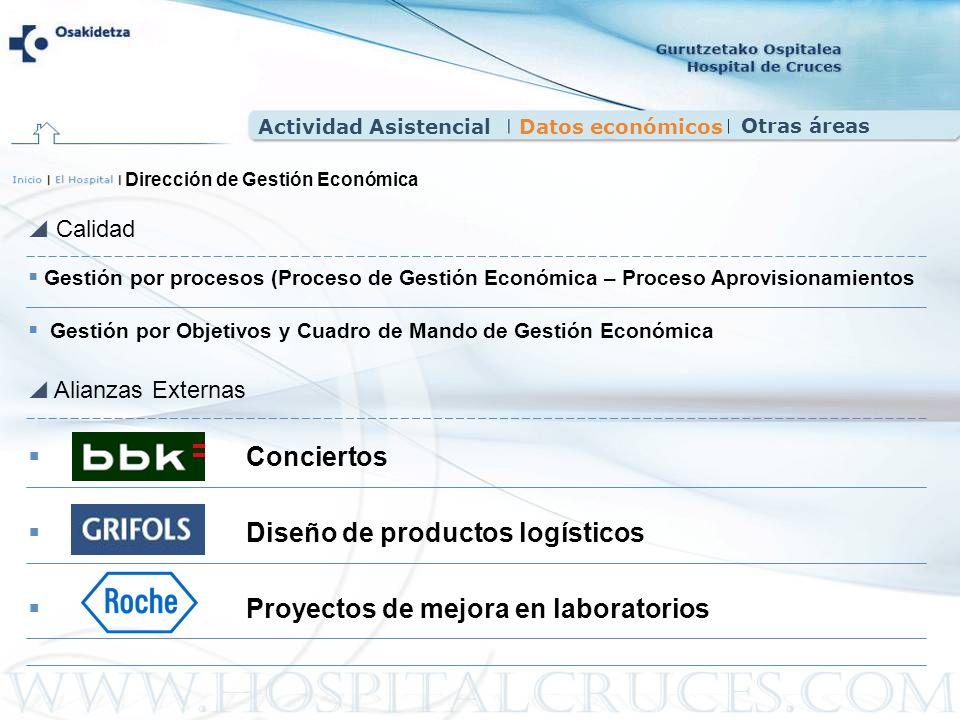 Gestión por procesos (Proceso de Gestión Económica – Proceso Aprovisionamientos Calidad Alianzas Externas Dirección de Gestión Económica Gestión por O