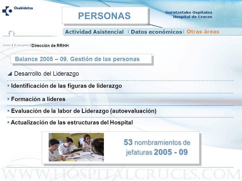 Identificación de las figuras de liderazgo Balance 2005 – 09. Gestión de las personas Desarrollo del Liderazgo Dirección de RRHH Formación a líderes E