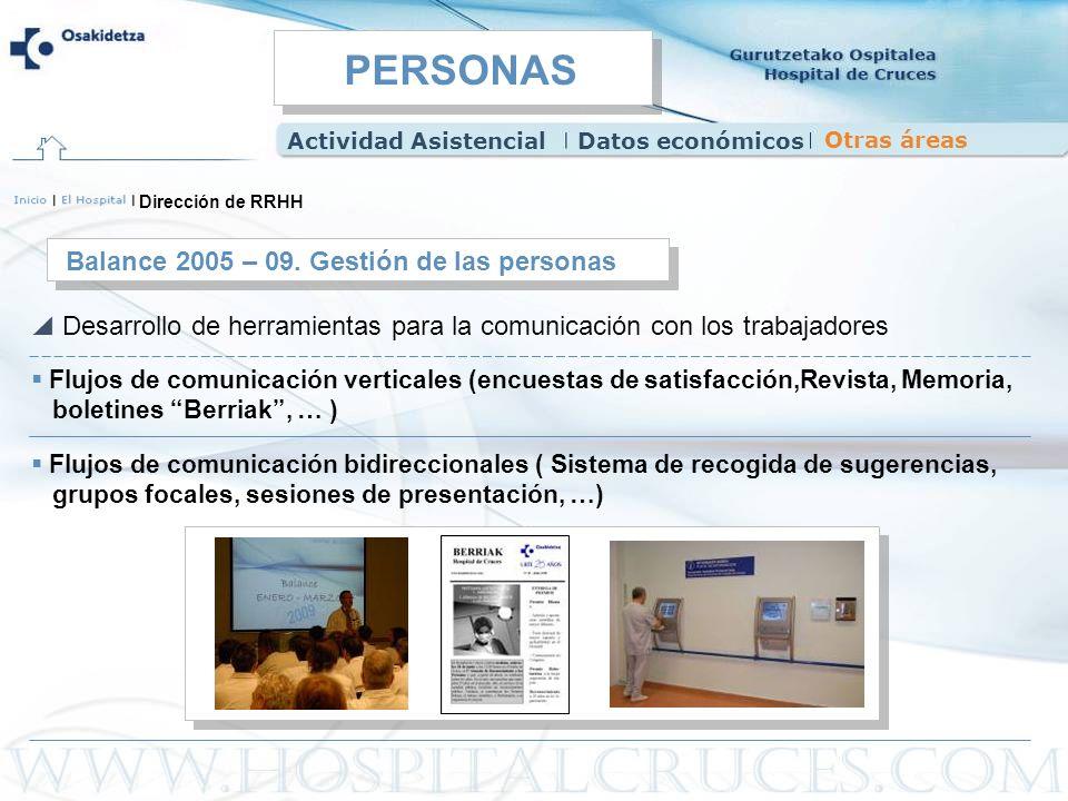 Flujos de comunicación verticales (encuestas de satisfacción,Revista, Memoria, boletines Berriak, … ) Balance 2005 – 09. Gestión de las personas Desar