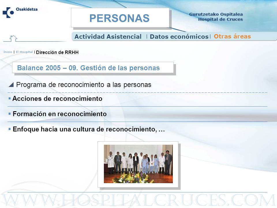 Acciones de reconocimiento Balance 2005 – 09. Gestión de las personas Programa de reconocimiento a las personas Dirección de RRHH Formación en reconoc