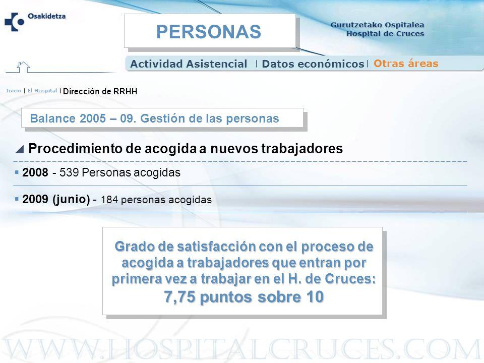 Dirección de RRHH Actividad AsistencialDatos económicos Otras áreas PERSONAS 2008 - 539 Personas acogidas Procedimiento de acogida a nuevos trabajador