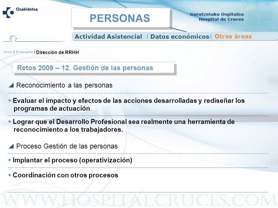 Evaluar el impacto y efectos de las acciones desarrolladas y rediseñar los programas de actuación Retos 2009 – 12. Gestión de las personas Reconocimie