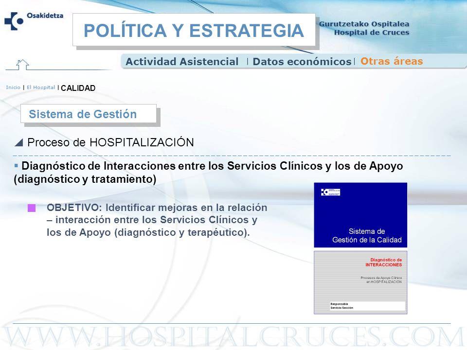 Diagnóstico de Interacciones entre los Servicios Clínicos y los de Apoyo (diagnóstico y tratamiento) Sistema de Gestión Proceso de HOSPITALIZACIÓN CAL