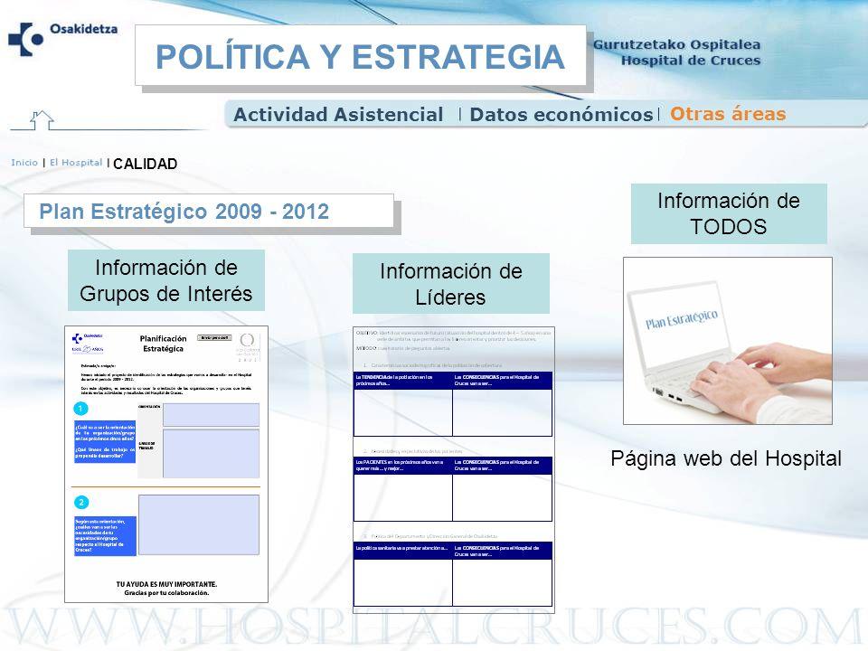 Plan Estratégico 2009 - 2012 Información de Grupos de Interés Información de Líderes Información de TODOS Página web del Hospital CALIDAD Actividad As