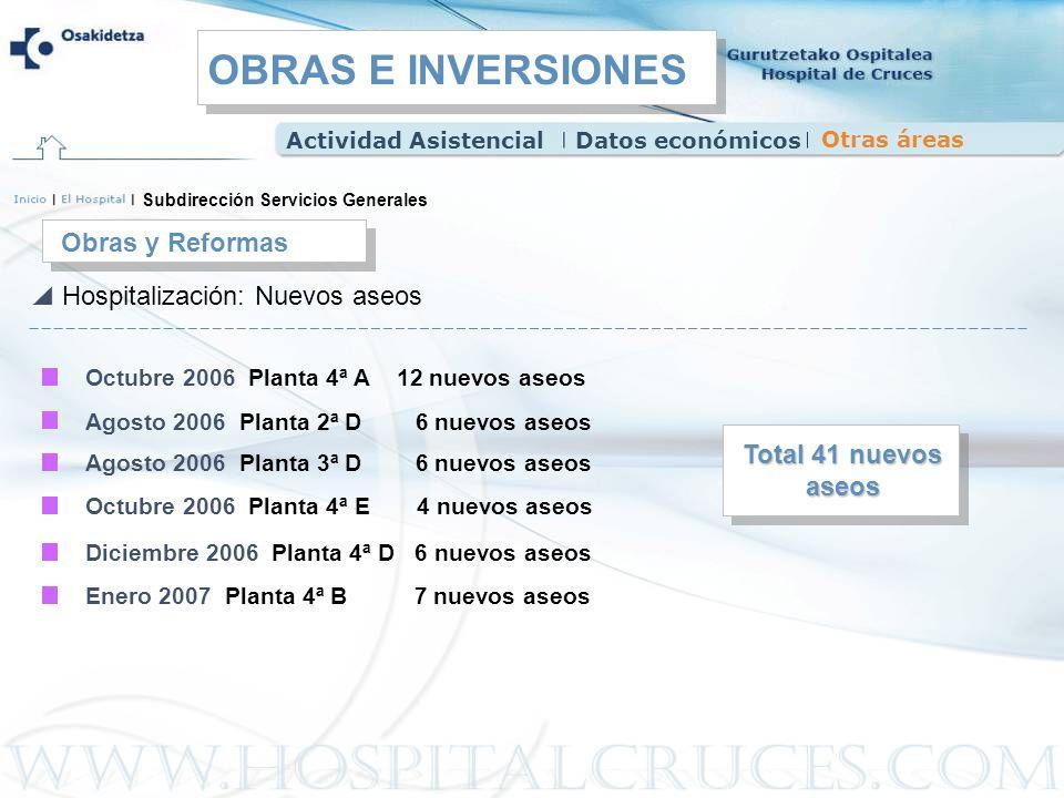 Obras y Reformas Hospitalización: Nuevos aseos Octubre 2006 Planta 4ª A 12 nuevos aseos Agosto 2006 Planta 2ª D 6 nuevos aseos Agosto 2006 Planta 3ª D