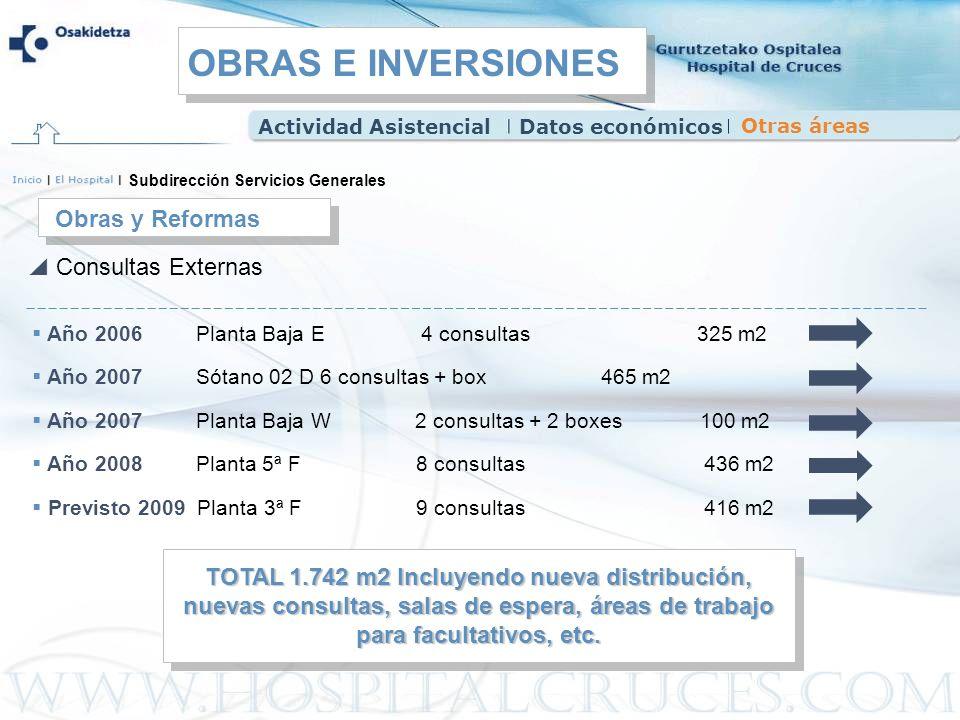 Año 2006 Planta Baja E 4 consultas 325 m2 Año 2007 Sótano 02 D6 consultas + box 465 m2 Año 2007 Planta Baja W 2 consultas + 2 boxes 100 m2 Año 2008 Pl