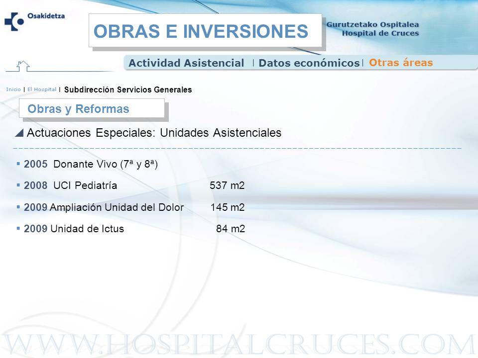 2005 Donante Vivo (7ª y 8ª) 2008 UCI Pediatría 537 m2 2009 Ampliación Unidad del Dolor 145 m2 2009 Unidad de Ictus 84 m2 Obras y Reformas Actuaciones