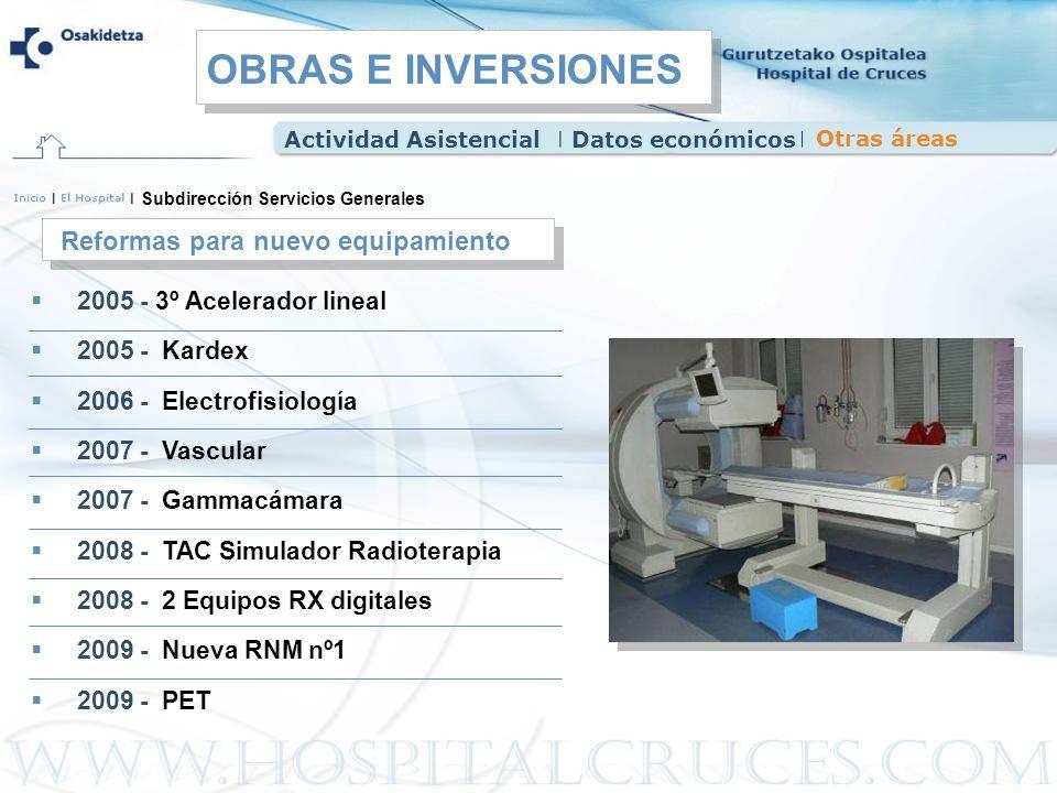 Reformas para nuevo equipamiento Subdirección Servicios Generales 2005 - 3º Acelerador lineal 2005 - Kardex 2006 - Electrofisiología 2007 - Vascular 2