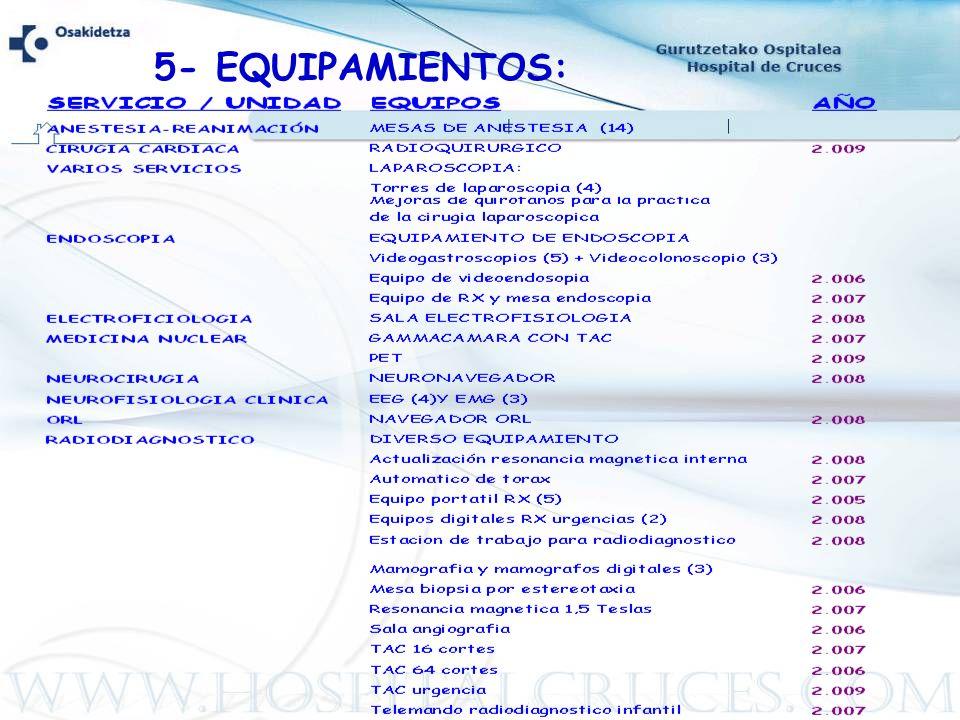 5- EQUIPAMIENTOS: