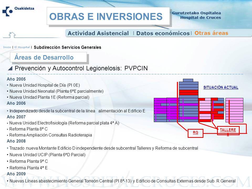 Áreas de Desarrollo Prevención y Autocontrol Legionelosis: PVPCIN Subdirección Servicios Generales Año 2005 Nueva Unidad Hospital de Día (Pl 0E) Nueva