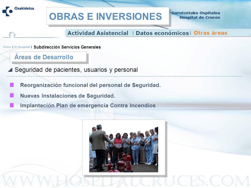 Seguridad de pacientes, usuarios y personal Subdirección Servicios Generales Áreas de Desarrollo Reorganización funcional del personal de Seguridad. N