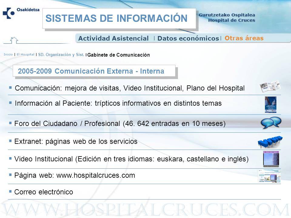 Gabinete de Comunicación SD. Organización y Sist. Comunicación: mejora de visitas, Video Institucional, Plano del Hospital Información al Paciente: tr