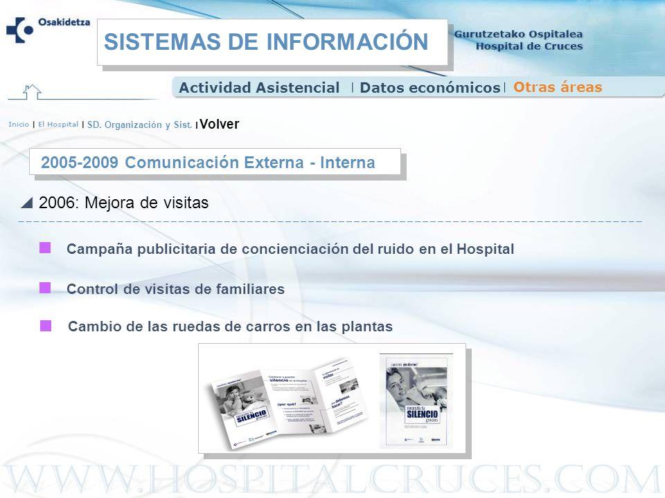 Volver SD. Organización y Sist. 2005-2009 Comunicación Externa - Interna 2006: Mejora de visitas Campaña publicitaria de concienciación del ruido en e