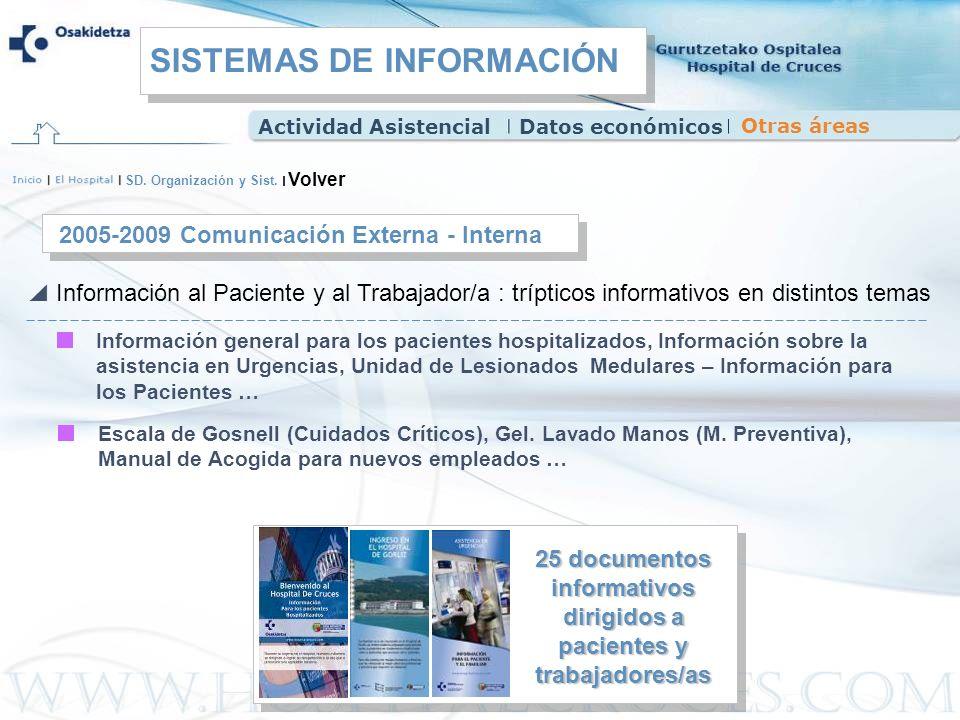 SD. Organización y Sist. 2005-2009 Comunicación Externa - Interna Información al Paciente y al Trabajador/a : trípticos informativos en distintos tema