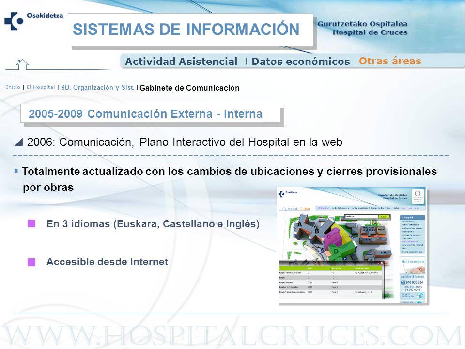 Gabinete de Comunicación SD. Organización y Sist. Totalmente actualizado con los cambios de ubicaciones y cierres provisionales por obras En 3 idiomas