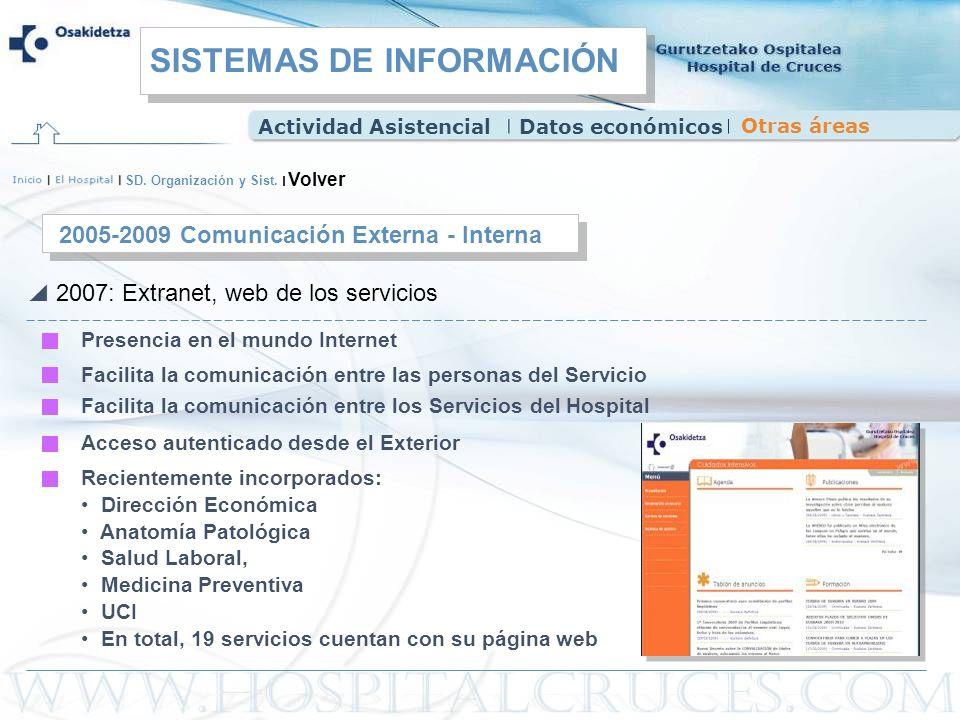 SD. Organización y Sist. 2005-2009 Comunicación Externa - Interna 2007: Extranet, web de los servicios Presencia en el mundo Internet Facilita la comu