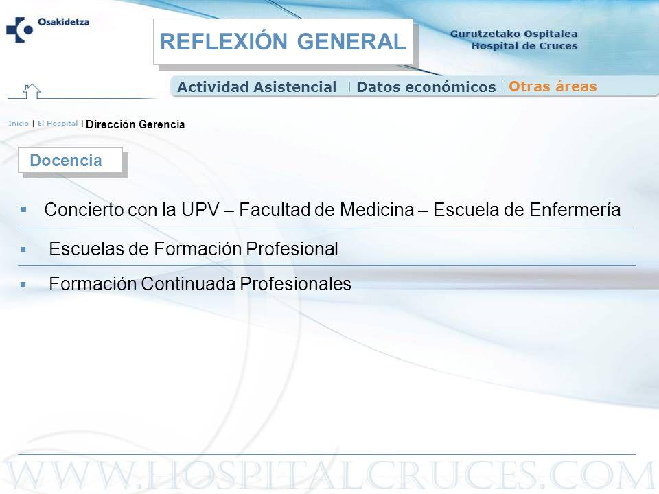 Dirección Gerencia Concierto con la UPV – Facultad de Medicina – Escuela de Enfermería Docencia Escuelas de Formación Profesional Actividad Asistencia