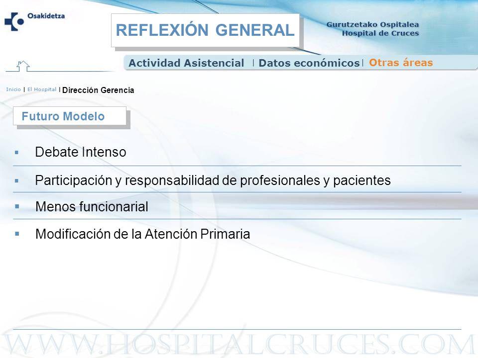 Dirección Gerencia Debate Intenso Futuro Modelo Participación y responsabilidad de profesionales y pacientes Menos funcionarial Modificación de la Ate