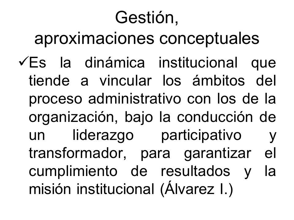 Gestión, aproximaciones conceptuales Es la dinámica institucional que tiende a vincular los ámbitos del proceso administrativo con los de la organizac