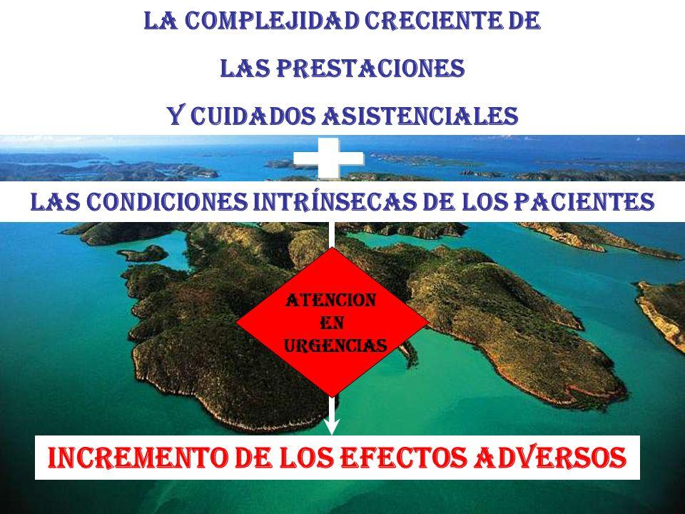 LA COMPLEJIDAD CRECIENTE DE LAS PRESTACIONES Y CUIDADOS ASISTENCIALES LAS CONDICIONES INTRÍNSECAS DE LOS PACIENTES INCREMENTO DE LOS EFECTOS ADVERSOS