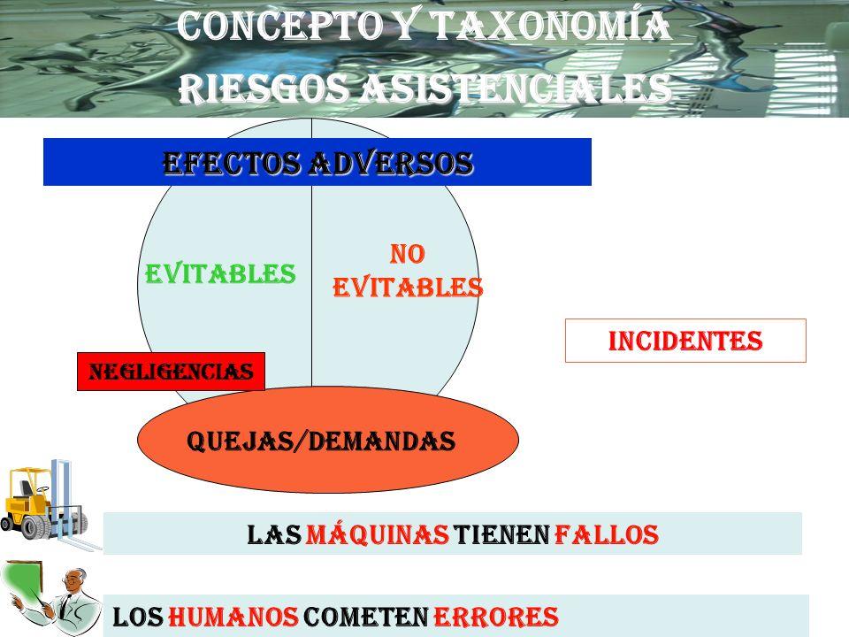 INCIDENTES NO EVITABLES EFECTOS ADVERSOS RIESGOS ASISTENCIALES QUEJAS/DEMANDAS NEGLIGENCIAS EVITABLES LAS MÁQUINAS TIENEN FALLOS LOS HUMANOS COMETEN E
