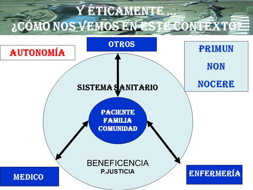 OTROS MEDICO SISTEMA SANITARIO BENEFICENCIA P.JUSTICIA PACIENTE FAMILIA COMUNIDAD enfermería PRIMUN NON NOCERE autonomía Y éticamente … ¿cómo nos vemo