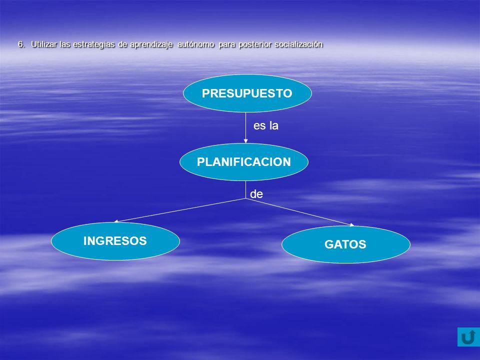 6. Utilizar las estrategias de aprendizaje autónomo para posterior socialización GATOS PRESUPUESTO PLANIFICACION es la INGRESOS de