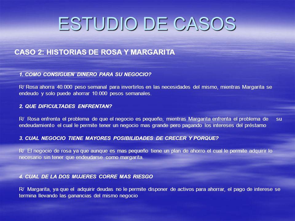 ESTUDIO DE CASOS CASO 2: HISTORIAS DE ROSA Y MARGARITA 1. COMO CONSIGUEN DINERO PARA SU NEGOCIO? R/ Rosa ahorra 40.000 peso semanal para invertirlos e