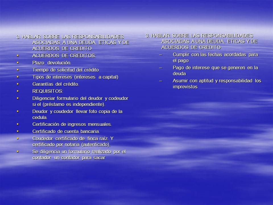 3. HABLAR SOBRE LAS RESPONSABILIDADES ASOCIADAS A UNA DEUDA, ETICAS Y DE ACUERDOS DE CREDITO ACUERDOS DE CREDITOS: ACUERDOS DE CREDITOS: Plazo devoluc