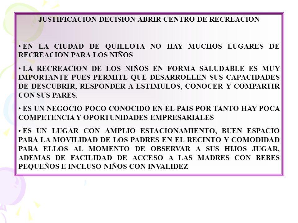 JUSTIFICACION DECISION ABRIR CENTRO DE RECREACION EN LA CIUDAD DE QUILLOTA NO HAY MUCHOS LUGARES DE RECREACION PARA LOS NIÑOS LA RECREACION DE LOS NIÑ